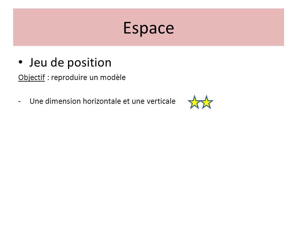 Jeu de position Objectif : reproduire un modèle -Une dimension horizontale et une verticale Espace