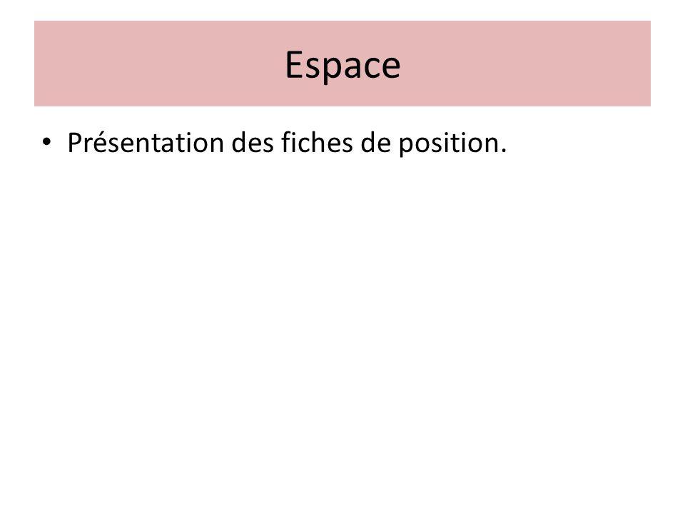 Présentation des fiches de position. Espace