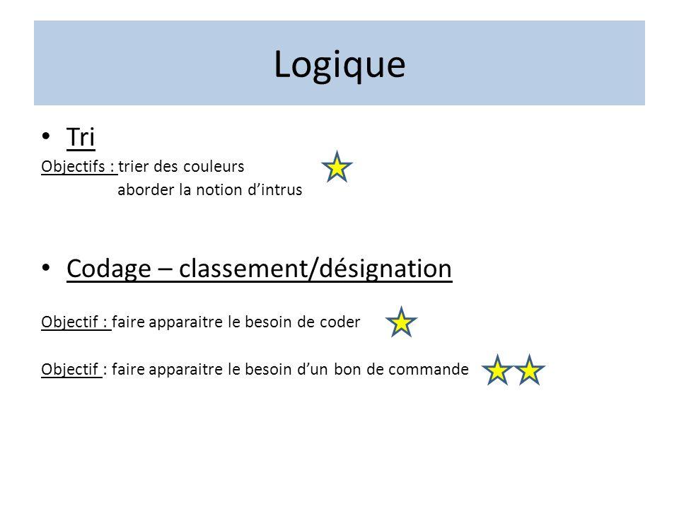 Logique Tri Objectifs : trier des couleurs aborder la notion d'intrus Codage – classement/désignation Objectif : faire apparaitre le besoin de coder O
