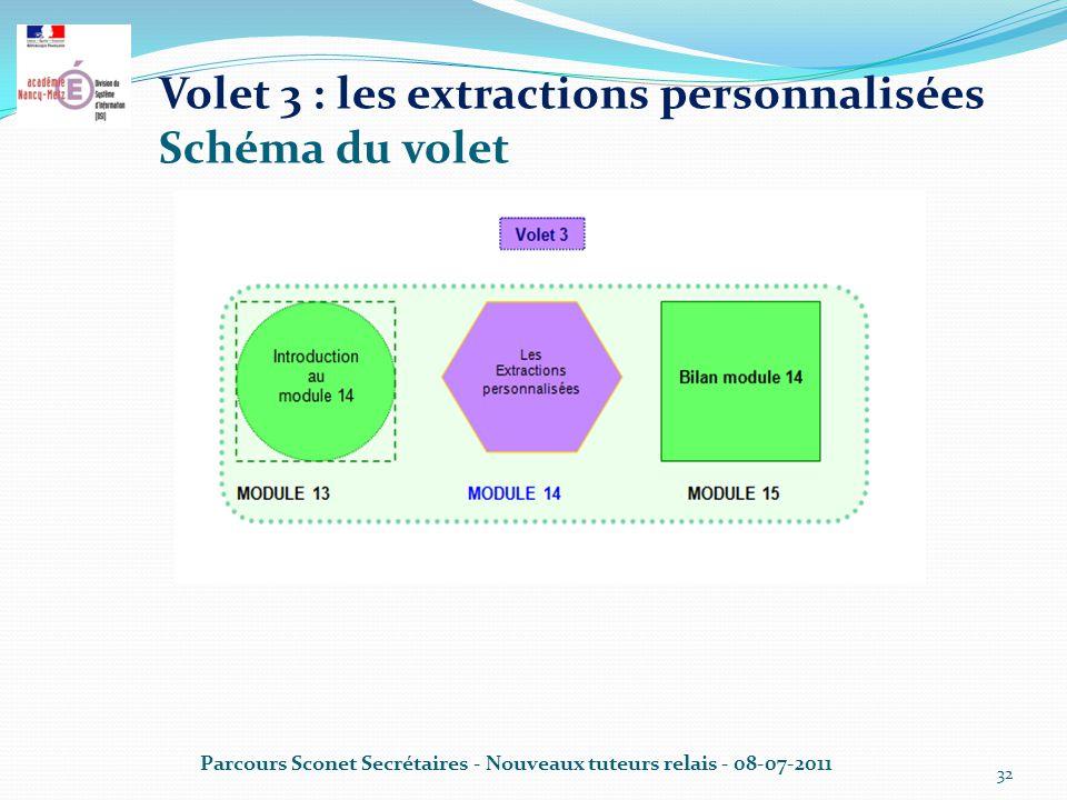32 Volet 3 : les extractions personnalisées Schéma du volet