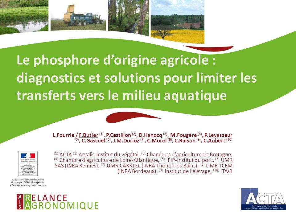 Le phosphore d'origine agricole : diagnostics et solutions pour limiter les transferts vers le milieu aquatique L.Fourrie / F.Butler (1), P.Castillon