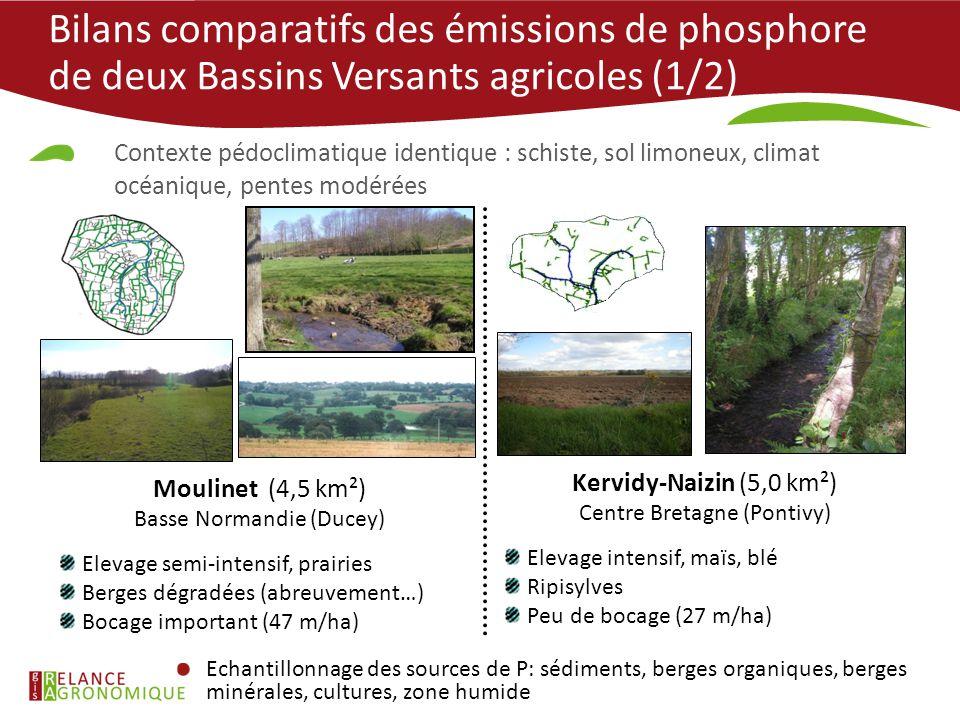 Bilans comparatifs des émissions de phosphore de deux Bassins Versants agricoles (1/2) Moulinet (4,5 km²) Basse Normandie (Ducey) Elevage semi-intensi