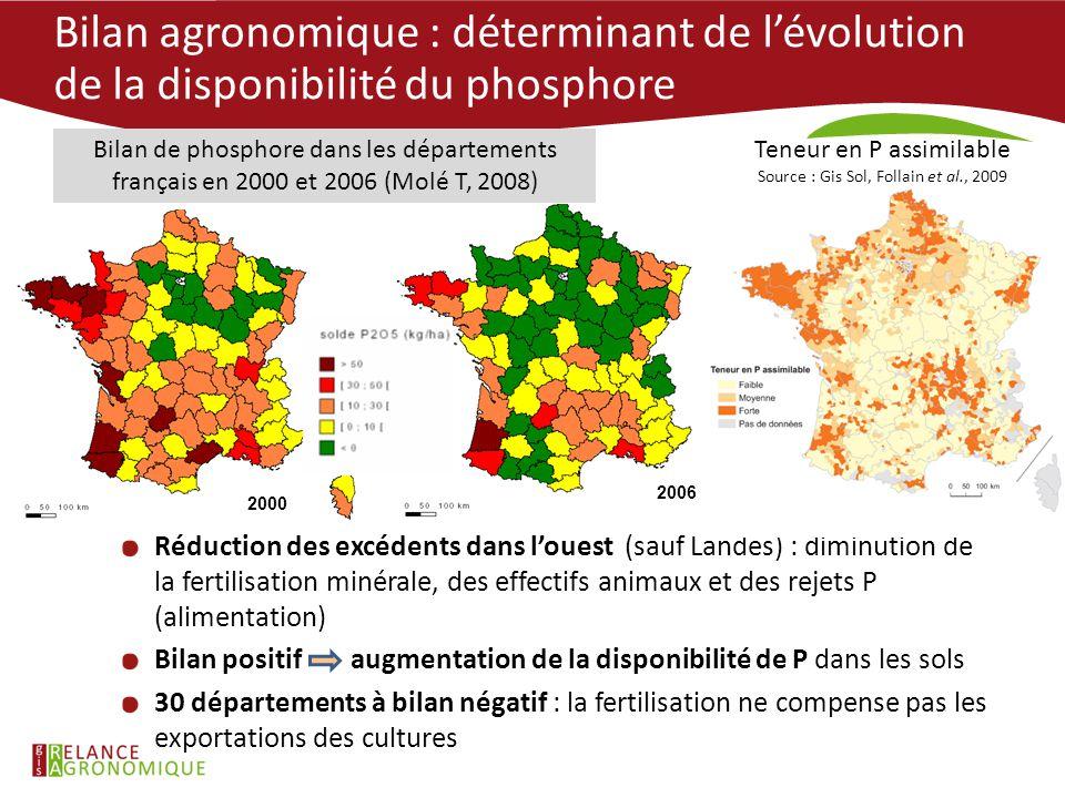 Bilan agronomique : déterminant de l'évolution de la disponibilité du phosphore Bilan de phosphore dans les départements français en 2000 et 2006 (Mol
