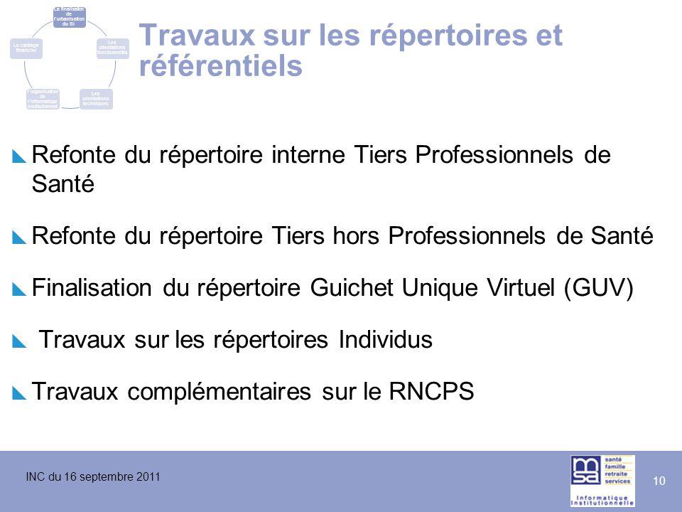 INC du 16 septembre 2011 10 Travaux sur les répertoires et référentiels  Refonte du répertoire interne Tiers Professionnels de Santé  Refonte du rép