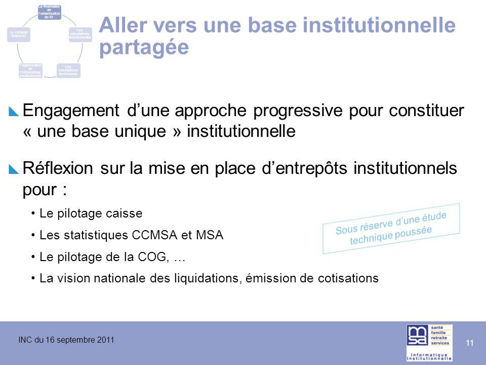 INC du 16 septembre 2011 11 Aller vers une base institutionnelle partagée  Engagement d'une approche progressive pour constituer « une base unique »