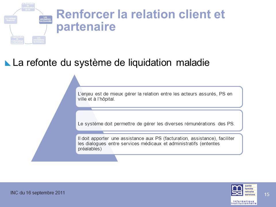INC du 16 septembre 2011 15 Renforcer la relation client et partenaire  La refonte du système de liquidation maladie L'enjeu est de mieux gérer la re