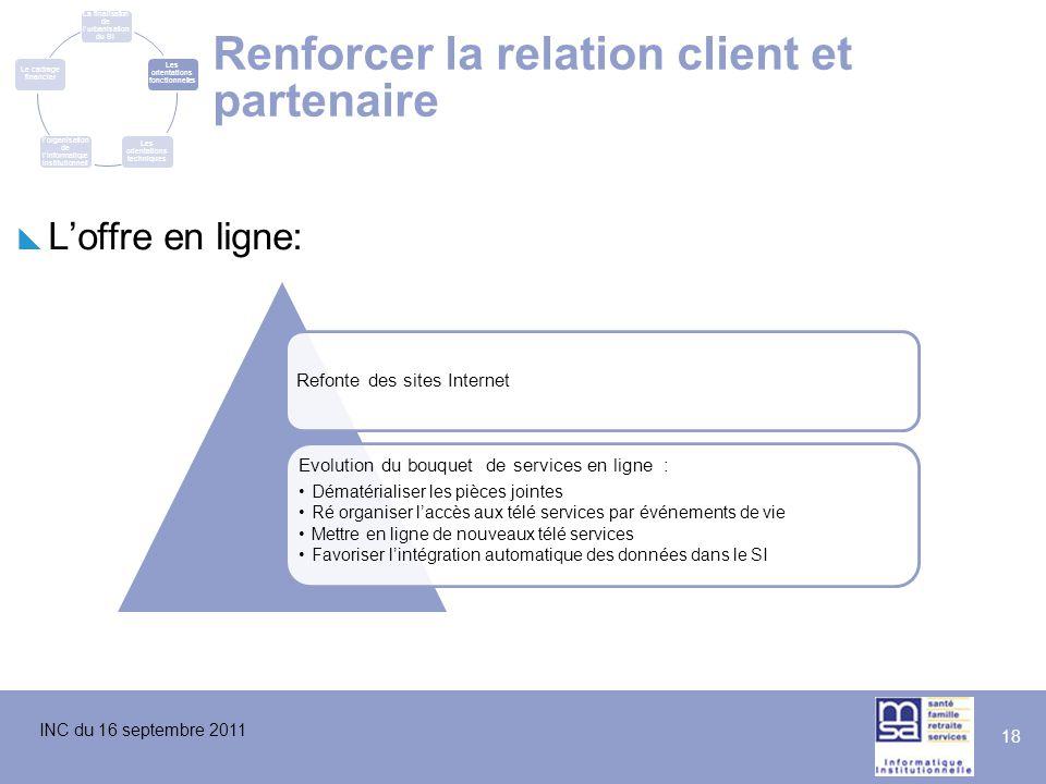 INC du 16 septembre 2011 18 Renforcer la relation client et partenaire  L'offre en ligne: Refonte des sites Internet Evolution du bouquet de services