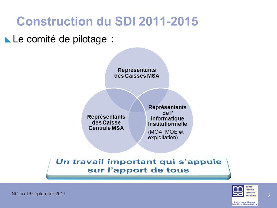 INC du 16 septembre 2011 Construction du SDI 2011-2015  Le comité de pilotage : 2 Représentants des Caisses MSA Représentants de l' Informatique Inst
