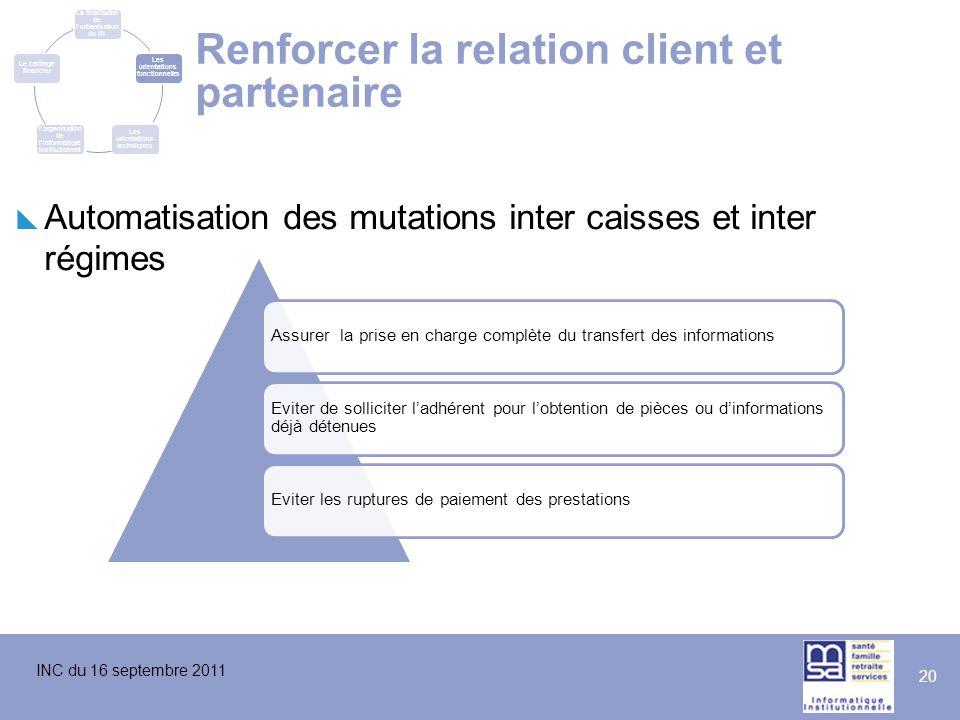 INC du 16 septembre 2011 20 Renforcer la relation client et partenaire  Automatisation des mutations inter caisses et inter régimes Assurer la prise