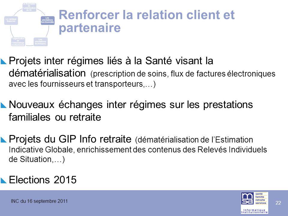 INC du 16 septembre 2011 22 Renforcer la relation client et partenaire  Projets inter régimes liés à la Santé visant la dématérialisation (prescripti