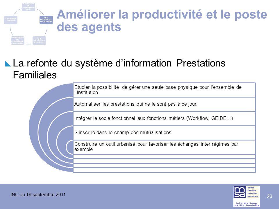 INC du 16 septembre 2011 23 Améliorer la productivité et le poste des agents  La refonte du système d'information Prestations Familiales Etudier la p