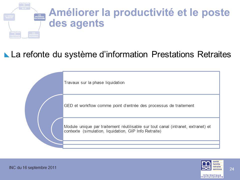 INC du 16 septembre 2011 24 Améliorer la productivité et le poste des agents  La refonte du système d'information Prestations Retraites Travaux sur l