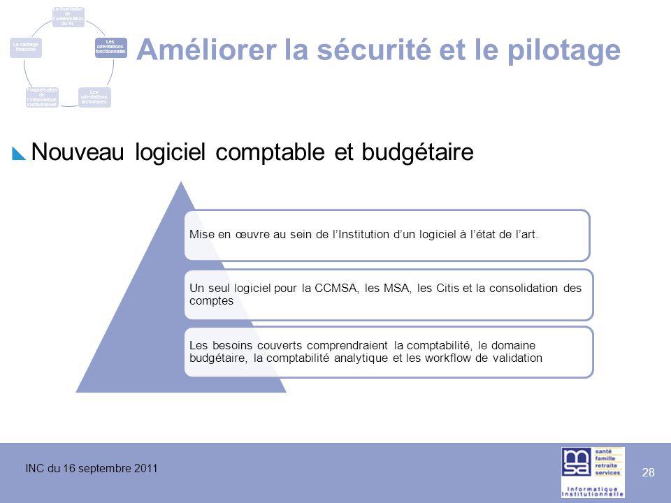 INC du 16 septembre 2011 28 Améliorer la sécurité et le pilotage  Nouveau logiciel comptable et budgétaire Mise en œuvre au sein de l'Institution d'u