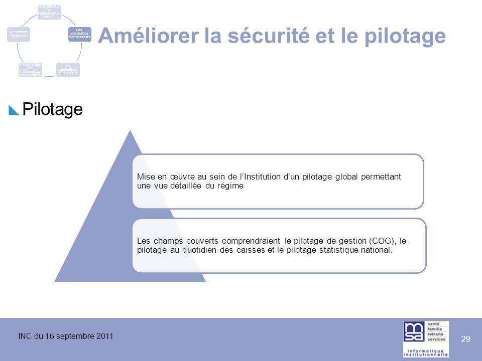 INC du 16 septembre 2011 29 Améliorer la sécurité et le pilotage  Pilotage Mise en œuvre au sein de l'Institution d'un pilotage global permettant une