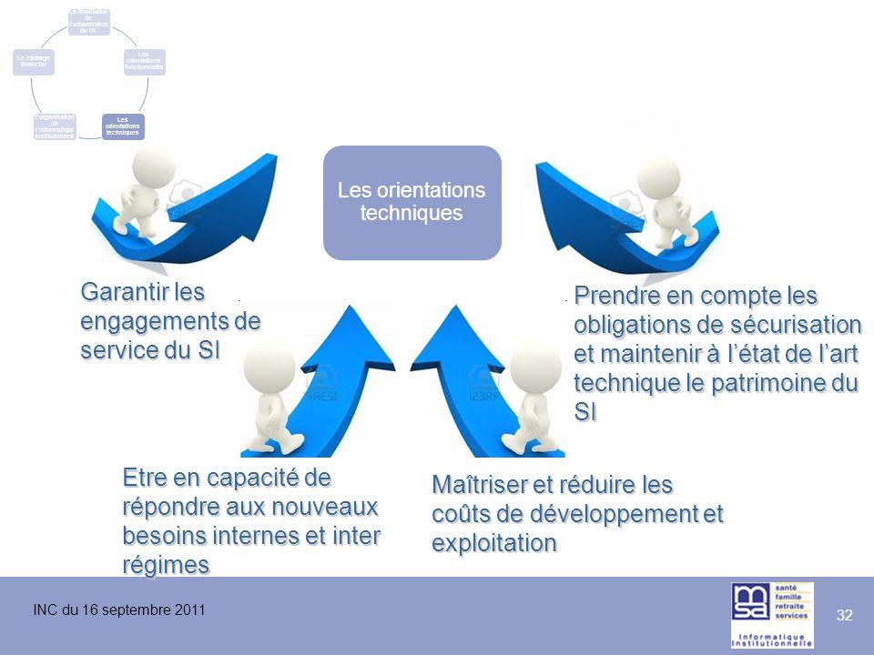 INC du 16 septembre 2011 32 La finalisation de l'urbanisation du SI Les orientations techniques Garantir les engagements de service du SI Etre en capa