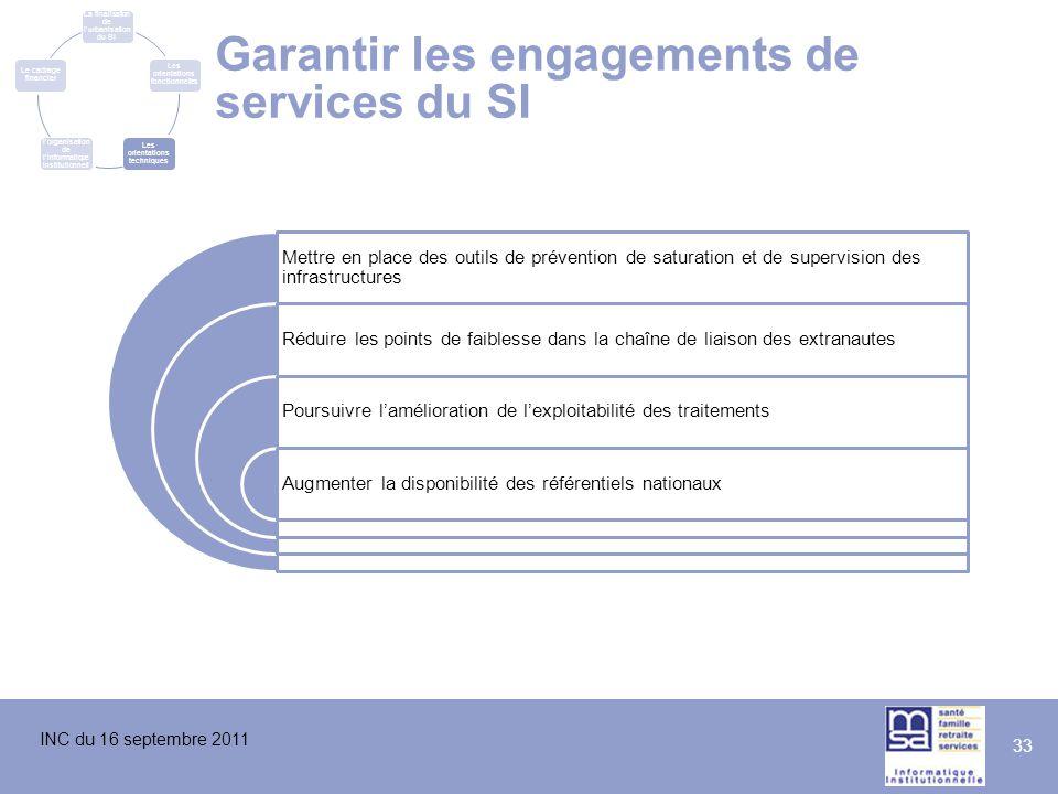 INC du 16 septembre 2011 33 Garantir les engagements de services du SI Mettre en place des outils de prévention de saturation et de supervision des in