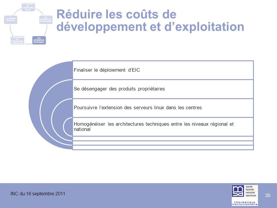 INC du 16 septembre 2011 35 Réduire les coûts de développement et d'exploitation Finaliser le déploiement d'EIC Se désengager des produits propriétair