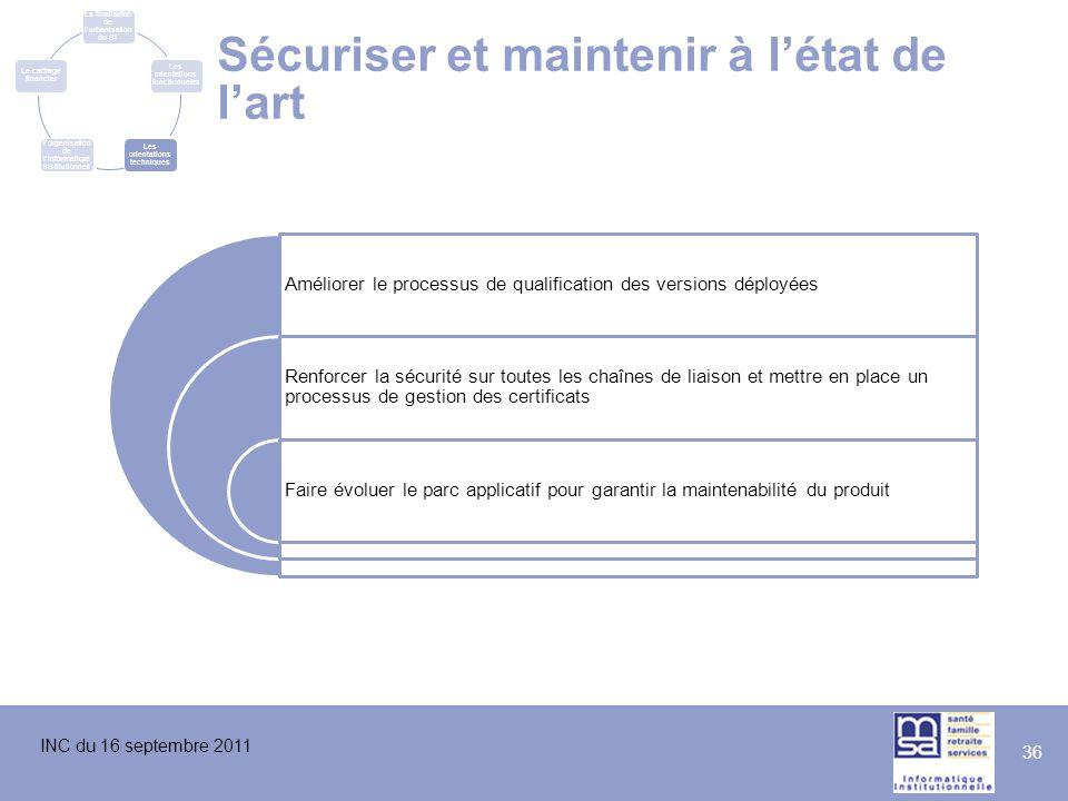 INC du 16 septembre 2011 36 Sécuriser et maintenir à l'état de l'art Améliorer le processus de qualification des versions déployées Renforcer la sécur