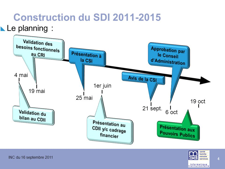 INC du 16 septembre 2011 4 Construction du SDI 2011-2015 1er juin 4 mai 25 mai 19 mai 21 sept. 6 oct 19 oct  Le planning :
