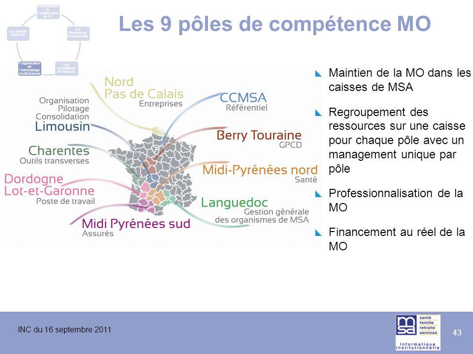 INC du 16 septembre 2011 43 Les 9 pôles de compétence MO  Maintien de la MO dans les caisses de MSA  Regroupement des ressources sur une caisse pour