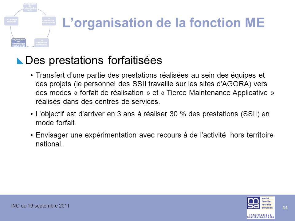 INC du 16 septembre 2011 44 L'organisation de la fonction ME  Des prestations forfaitisées Transfert d'une partie des prestations réalisées au sein d