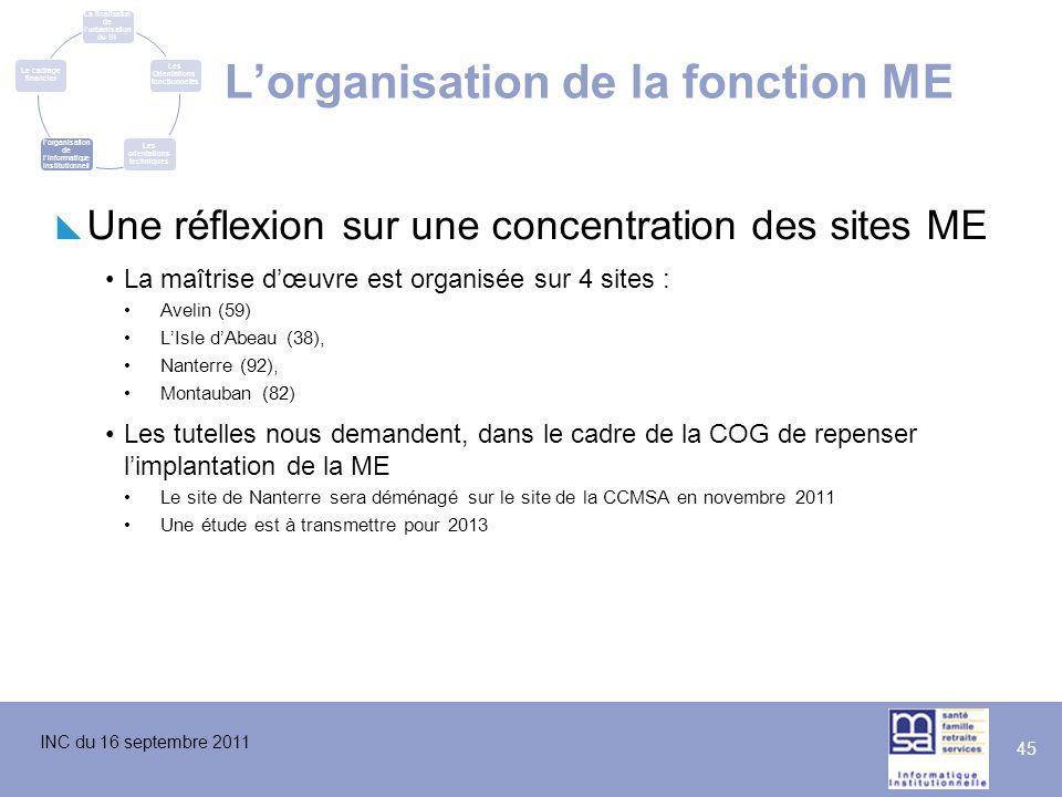 INC du 16 septembre 2011 45  Une réflexion sur une concentration des sites ME La maîtrise d'œuvre est organisée sur 4 sites : Avelin (59) L'Isle d'Ab