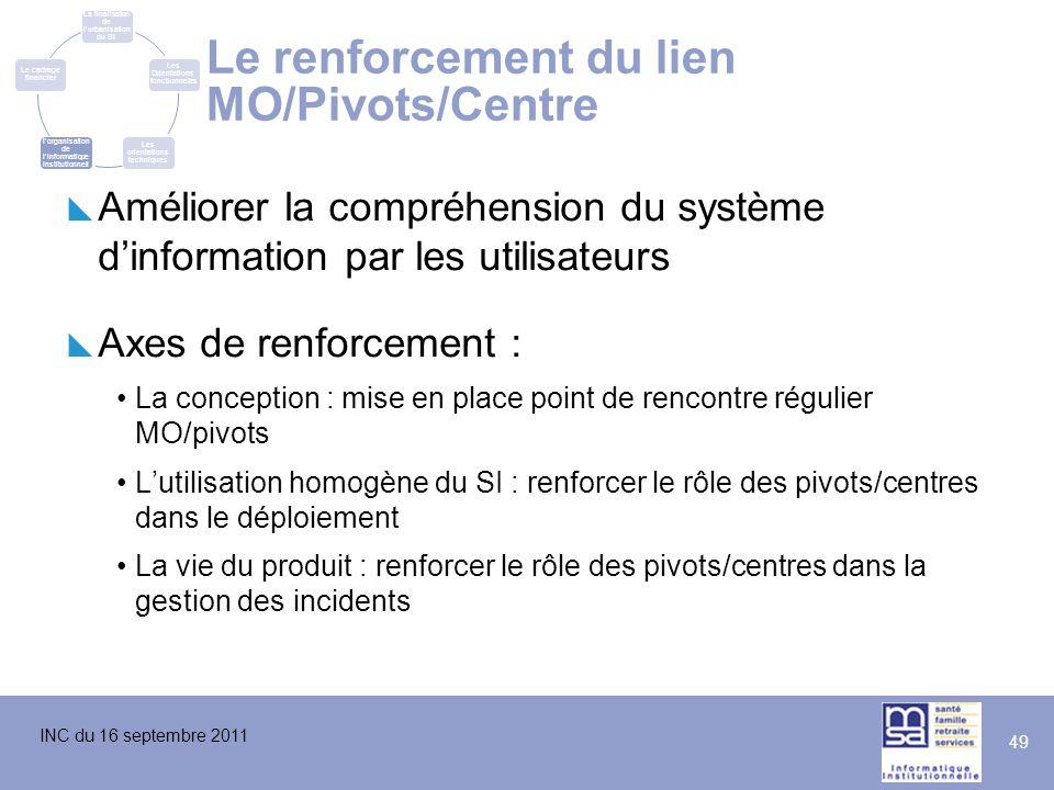 INC du 16 septembre 2011 49 Le renforcement du lien MO/Pivots/Centre  Améliorer la compréhension du système d'information par les utilisateurs  Axes