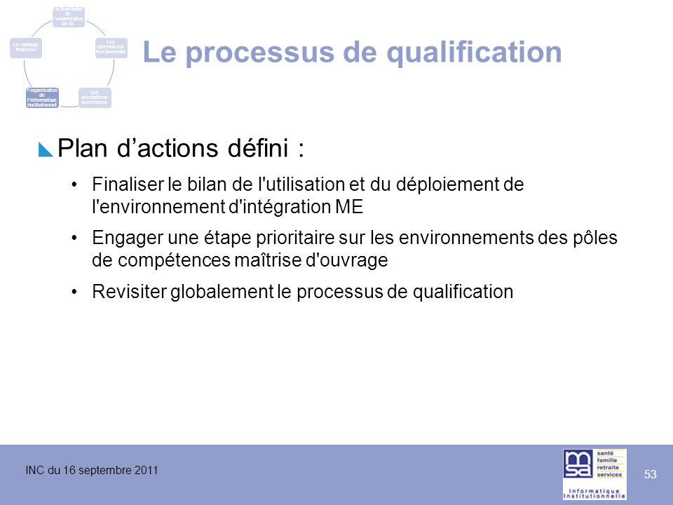 INC du 16 septembre 2011 53 Le processus de qualification  Plan d'actions défini : Finaliser le bilan de l'utilisation et du déploiement de l'environ