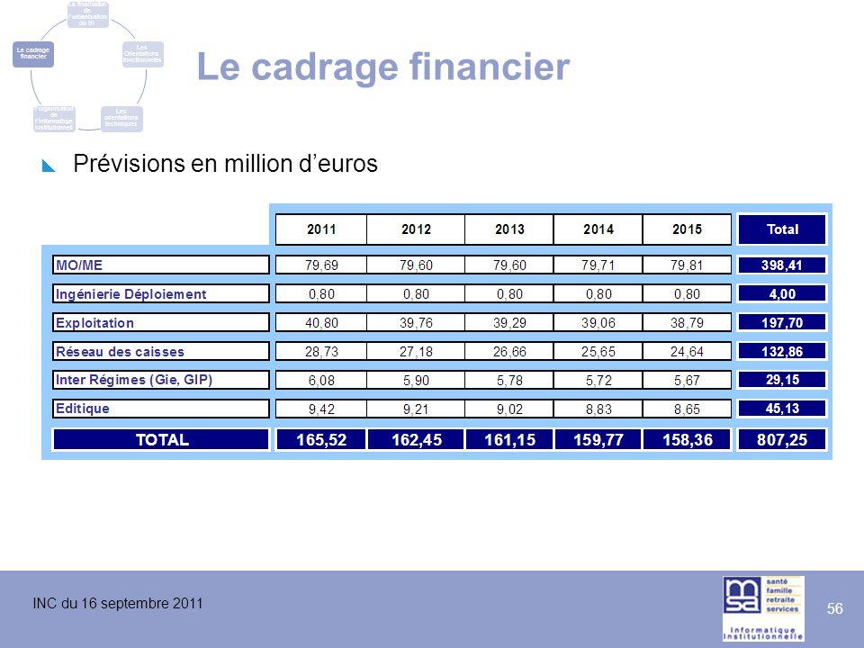 INC du 16 septembre 2011 56 Le cadrage financier La finalisation de l'urbanisation du SI Les Orientations fonctionnelles Les orientations techniques L