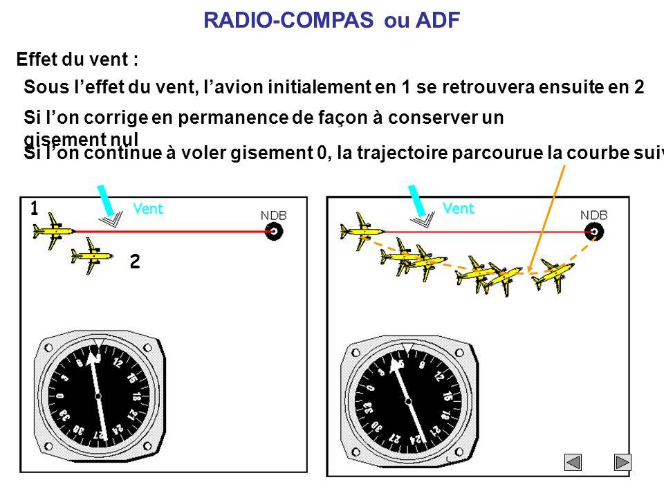 10 Effet du vent : 1 2 Sous l'effet du vent, l'avion initialement en 1 se retrouvera ensuite en 2 Si l'on continue à voler gisement 0, la trajectoire parcourue la courbe suivante : RADIO-COMPAS ou ADF Si l'on corrige en permanence de façon à conserver un gisement nul