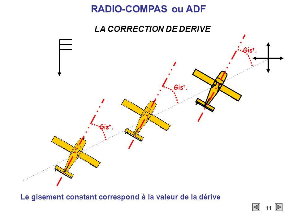 11 LA CORRECTION DE DERIVE RADIO-COMPAS ou ADF Le gisement constant correspond à la valeur de la dérive Gis t.