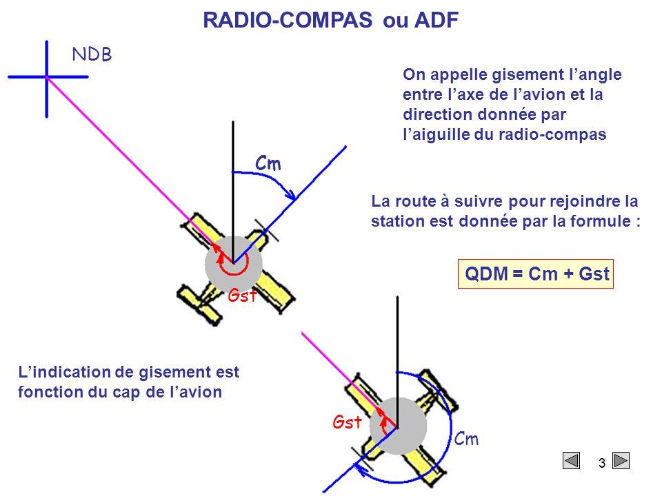 3 Cm Gst NDB QDM = Cm + Gst On appelle gisement l'angle entre l'axe de l'avion et la direction donnée par l'aiguille du radio-compas L'indication de gisement est fonction du cap de l'avion RADIO-COMPAS ou ADF La route à suivre pour rejoindre la station est donnée par la formule :