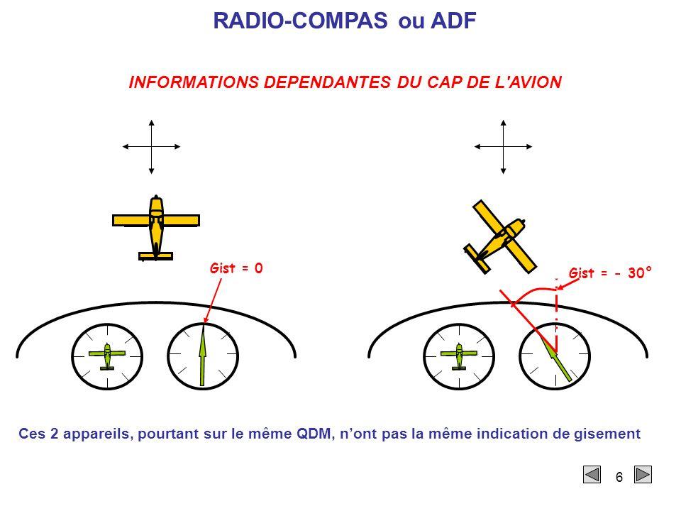6 INFORMATIONS DEPENDANTES DU CAP DE L AVION RADIO-COMPAS ou ADF Ces 2 appareils, pourtant sur le même QDM, n'ont pas la même indication de gisement Gist = 0 Gist = - 30°