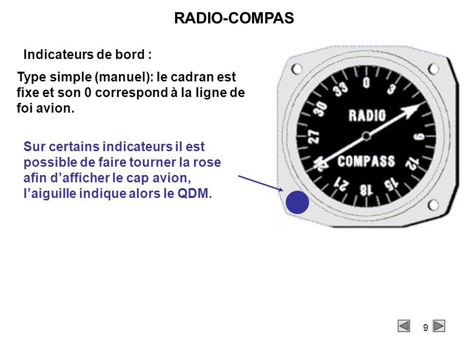 9 RADIO-COMPAS Indicateurs de bord : Type simple (manuel): le cadran est fixe et son 0 correspond à la ligne de foi avion.