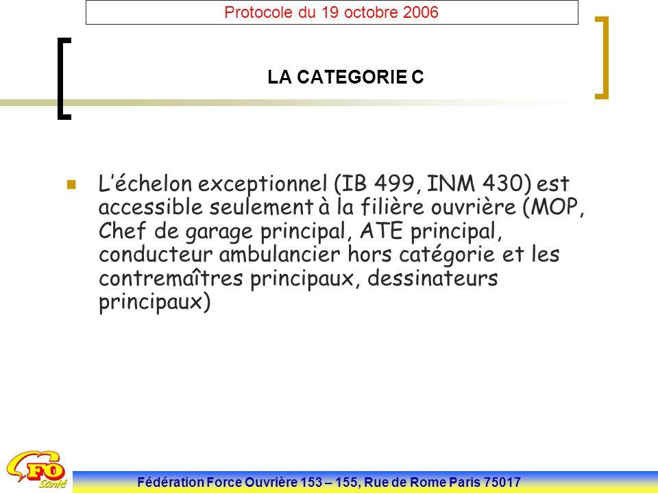 Fédération Force Ouvrière 153 – 155, Rue de Rome Paris 75017 Protocole du 19 octobre 2006 LA CATEGORIE C L'échelon exceptionnel (IB 499, INM 430) est