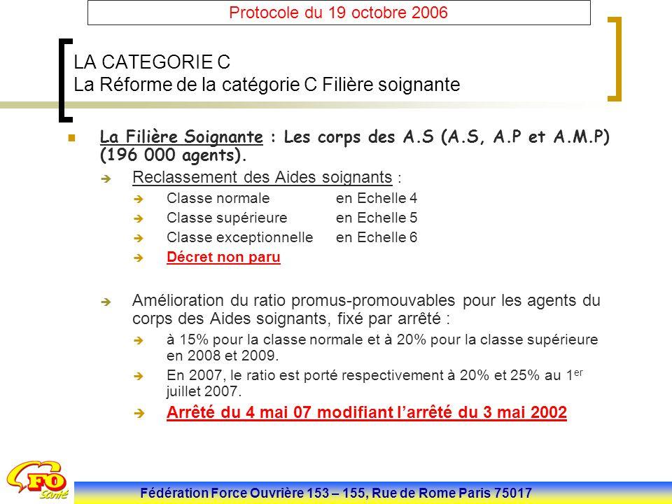 Fédération Force Ouvrière 153 – 155, Rue de Rome Paris 75017 Protocole du 19 octobre 2006 LA CATEGORIE C La Réforme de la catégorie C Filière soignant
