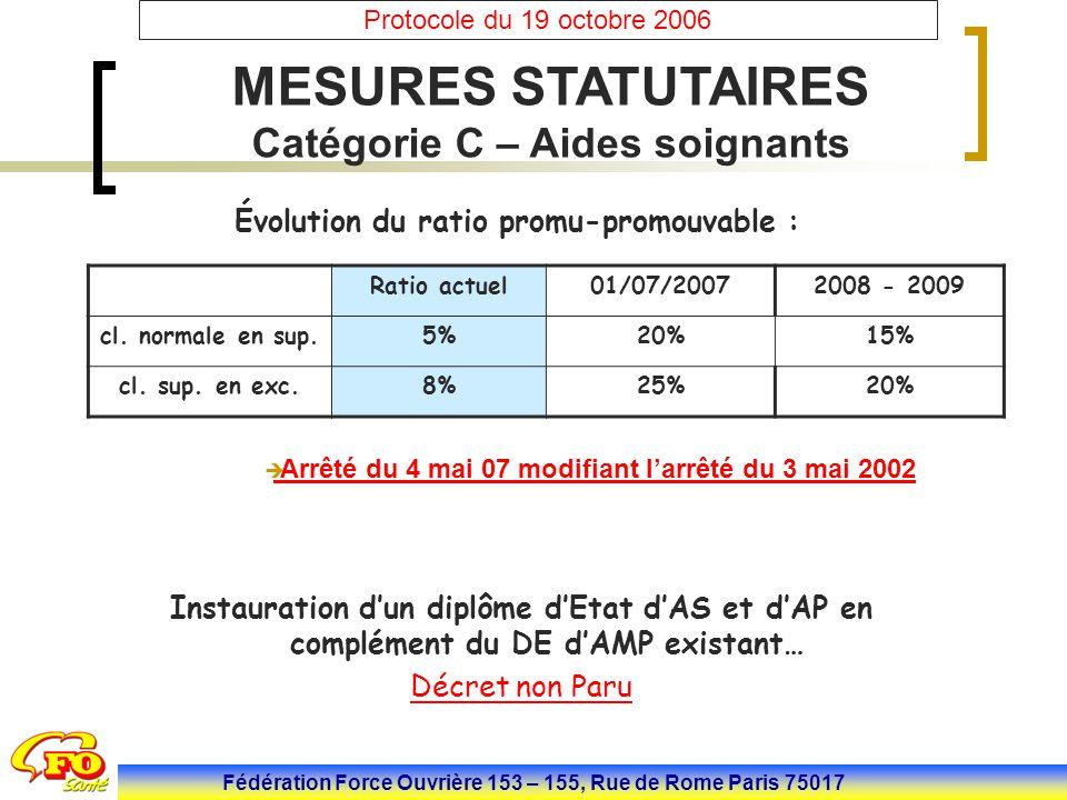 Fédération Force Ouvrière 153 – 155, Rue de Rome Paris 75017 Protocole du 19 octobre 2006 MESURES STATUTAIRES Catégorie C – Aides soignants Évolution