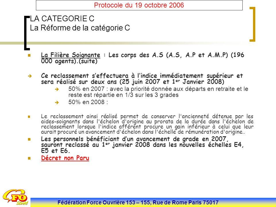 Fédération Force Ouvrière 153 – 155, Rue de Rome Paris 75017 Protocole du 19 octobre 2006 LA CATEGORIE C La Réforme de la catégorie C La Filière Soign