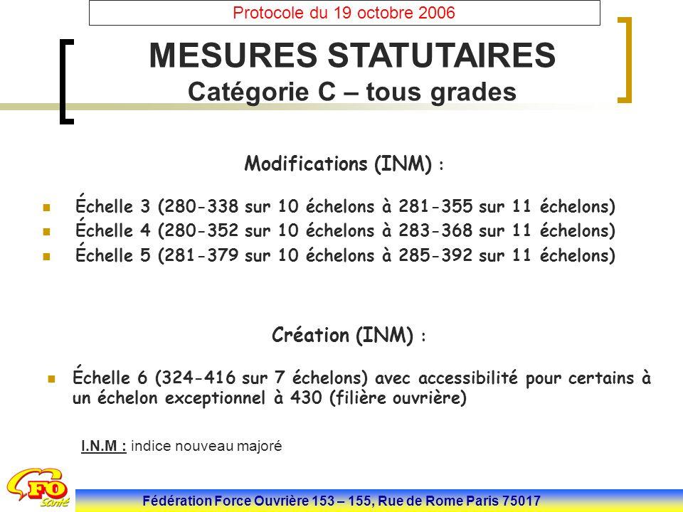 Fédération Force Ouvrière 153 – 155, Rue de Rome Paris 75017 Protocole du 19 octobre 2006 MESURES STATUTAIRES Catégorie C – tous grades Modifications