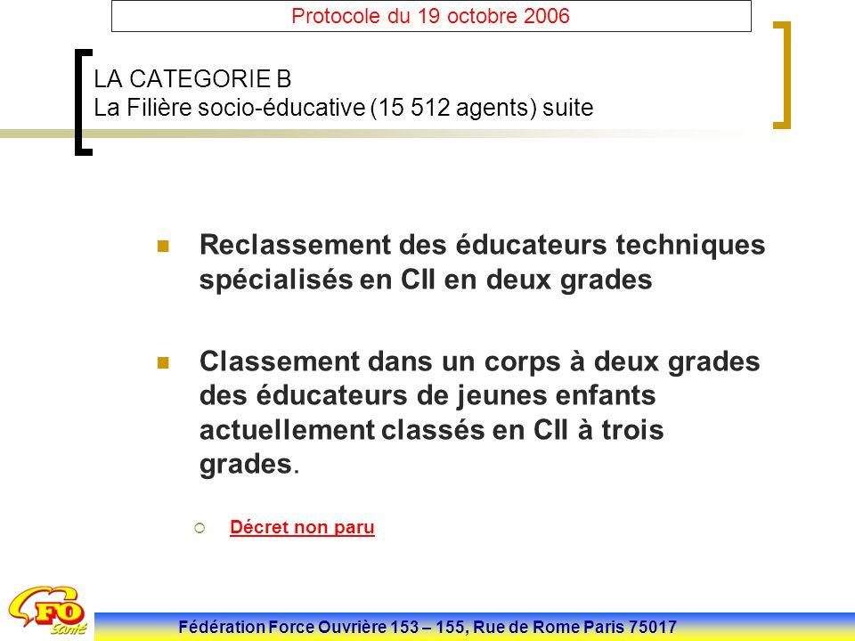 Fédération Force Ouvrière 153 – 155, Rue de Rome Paris 75017 Protocole du 19 octobre 2006 LA CATEGORIE B La Filière socio-éducative (15 512 agents) su