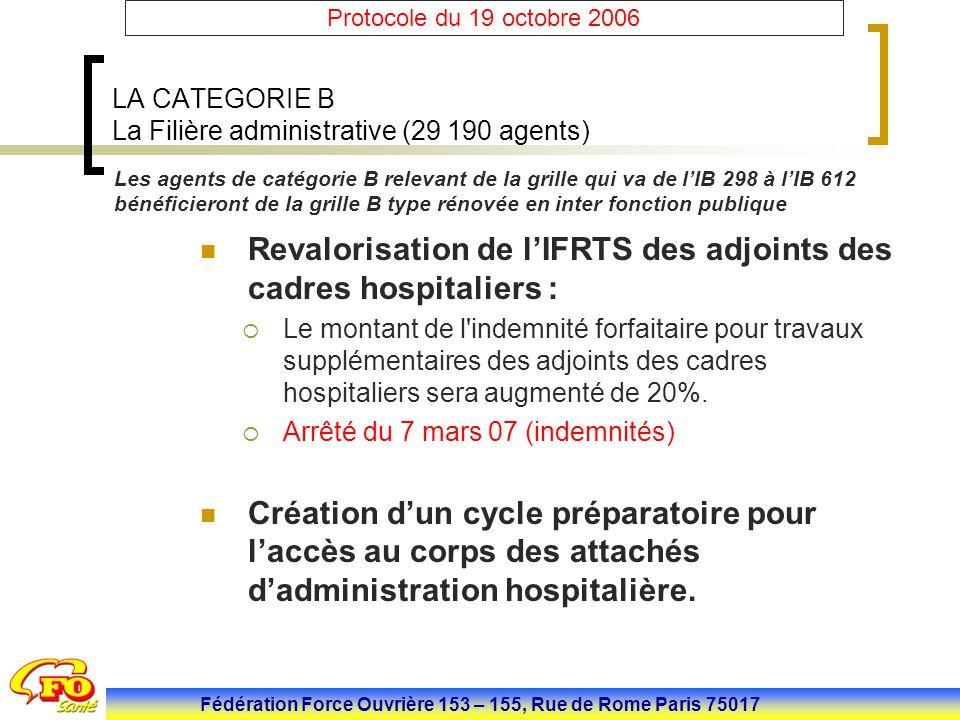 Fédération Force Ouvrière 153 – 155, Rue de Rome Paris 75017 Protocole du 19 octobre 2006 LA CATEGORIE B La Filière administrative (29 190 agents) Rev