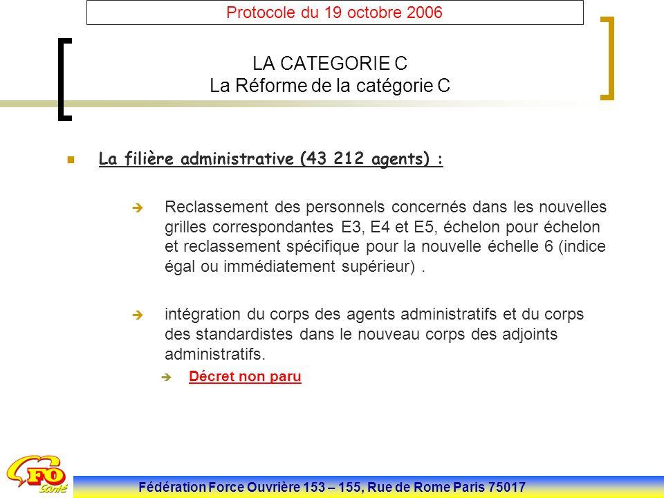 Fédération Force Ouvrière 153 – 155, Rue de Rome Paris 75017 Protocole du 19 octobre 2006 LA CATEGORIE C grille indiciaire prévu après le reclassement du 25 juin 2007 et 1 er janvier 2008 le corps des aides-soignants de classe exceptionnelle.