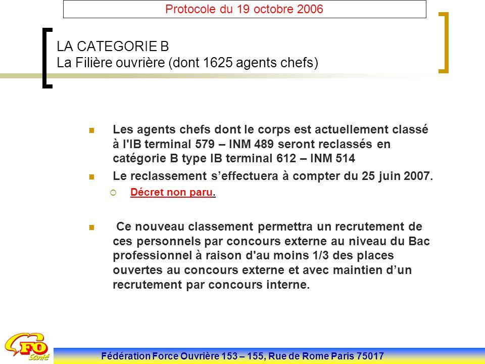 Fédération Force Ouvrière 153 – 155, Rue de Rome Paris 75017 Protocole du 19 octobre 2006 LA CATEGORIE B La Filière ouvrière (dont 1625 agents chefs)