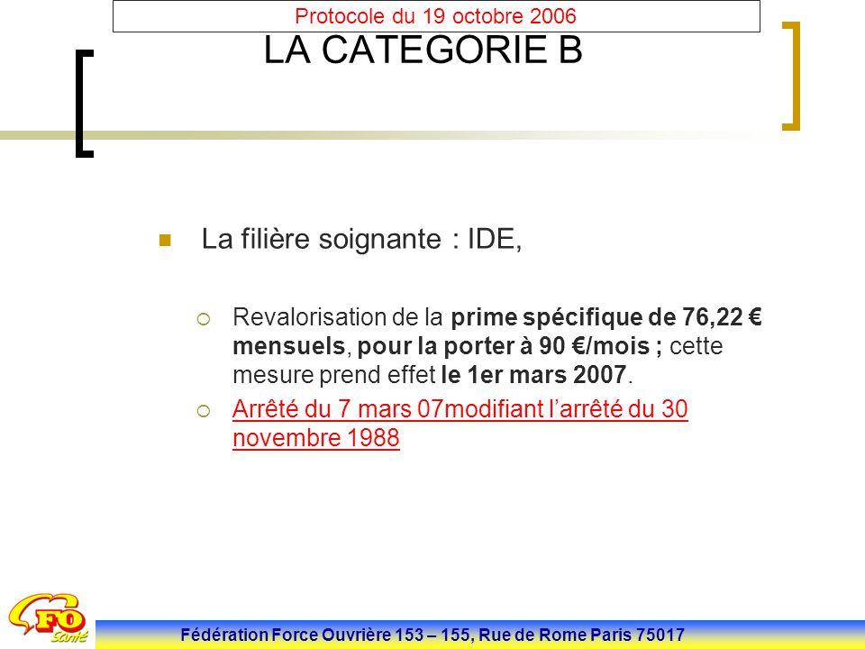 Fédération Force Ouvrière 153 – 155, Rue de Rome Paris 75017 Protocole du 19 octobre 2006 LA CATEGORIE B La filière soignante : IDE,  Revalorisation