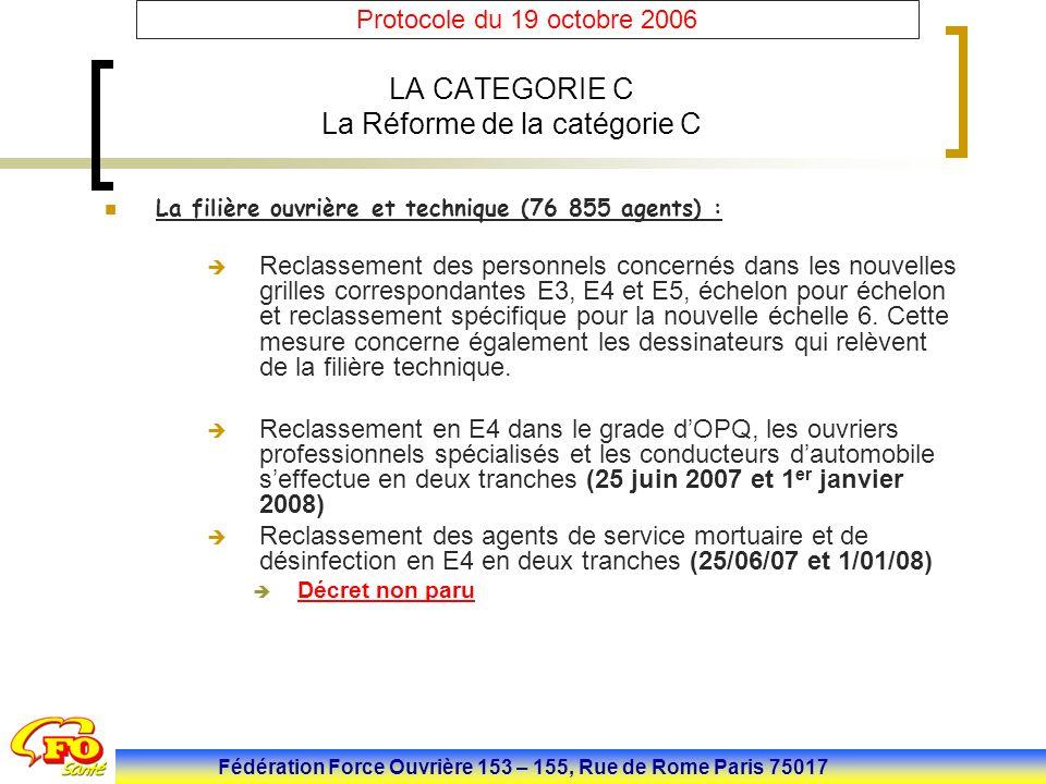 Fédération Force Ouvrière 153 – 155, Rue de Rome Paris 75017 Protocole du 19 octobre 2006 LA CATEGORIE C La Réforme de la catégorie C La Filière Soignante : Les corps des A.S (A.S, A.P et A.M.P).