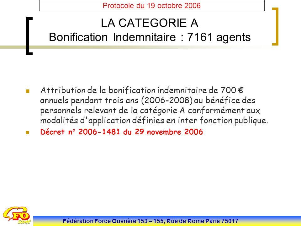 Fédération Force Ouvrière 153 – 155, Rue de Rome Paris 75017 Protocole du 19 octobre 2006 LA CATEGORIE A Bonification Indemnitaire : 7161 agents Attri