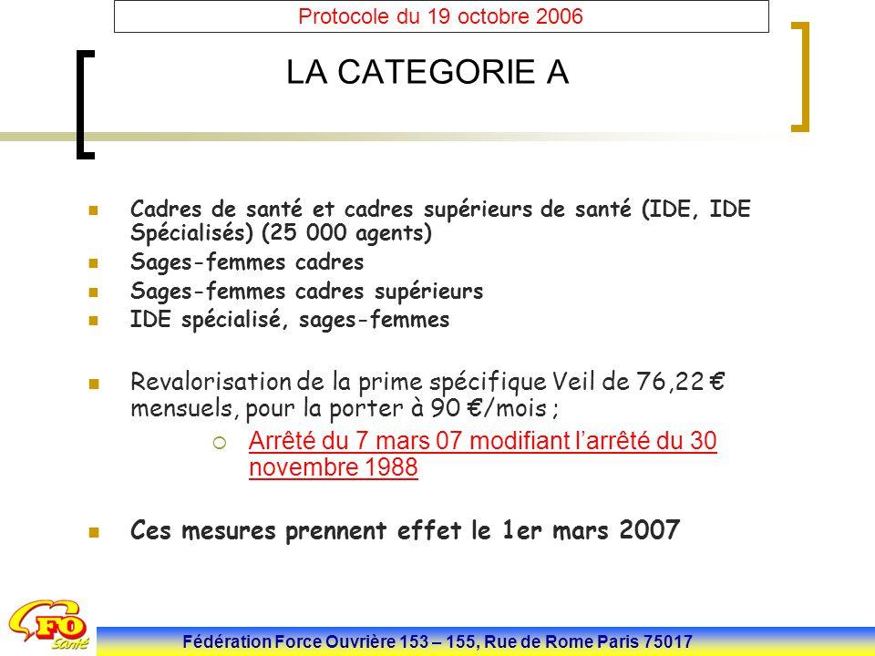 Fédération Force Ouvrière 153 – 155, Rue de Rome Paris 75017 Protocole du 19 octobre 2006 LA CATEGORIE A Cadres de santé et cadres supérieurs de santé