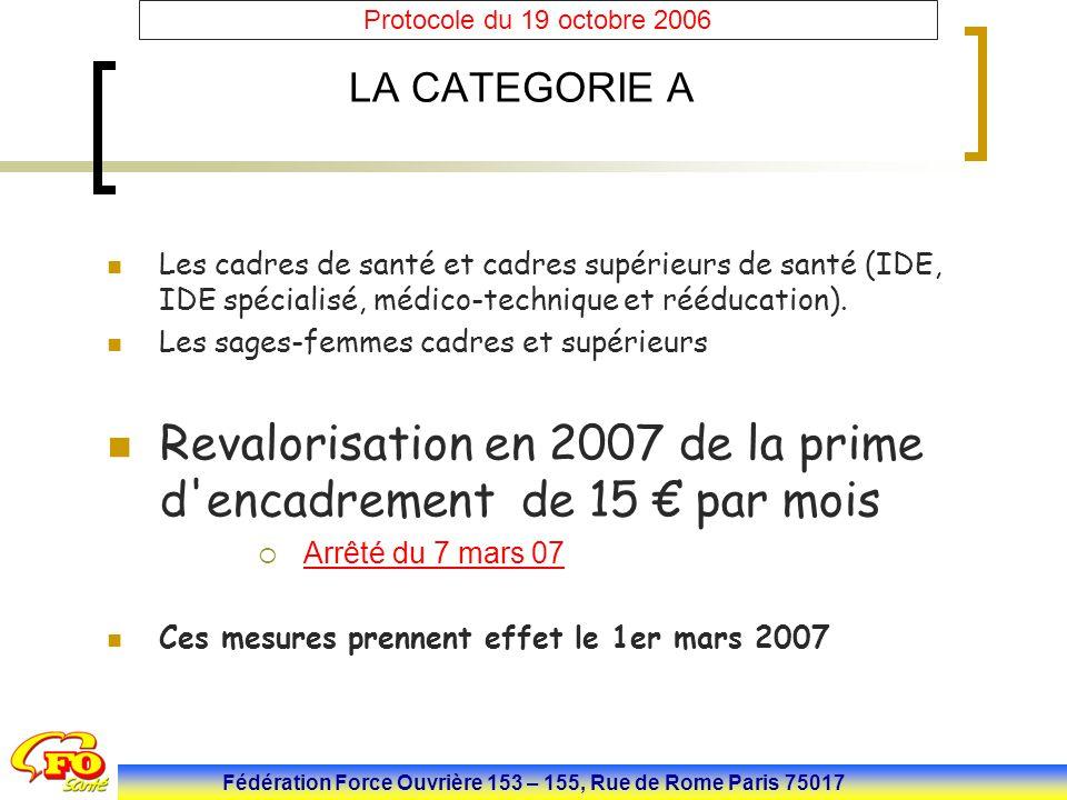 Fédération Force Ouvrière 153 – 155, Rue de Rome Paris 75017 Protocole du 19 octobre 2006 LA CATEGORIE A Les cadres de santé et cadres supérieurs de s