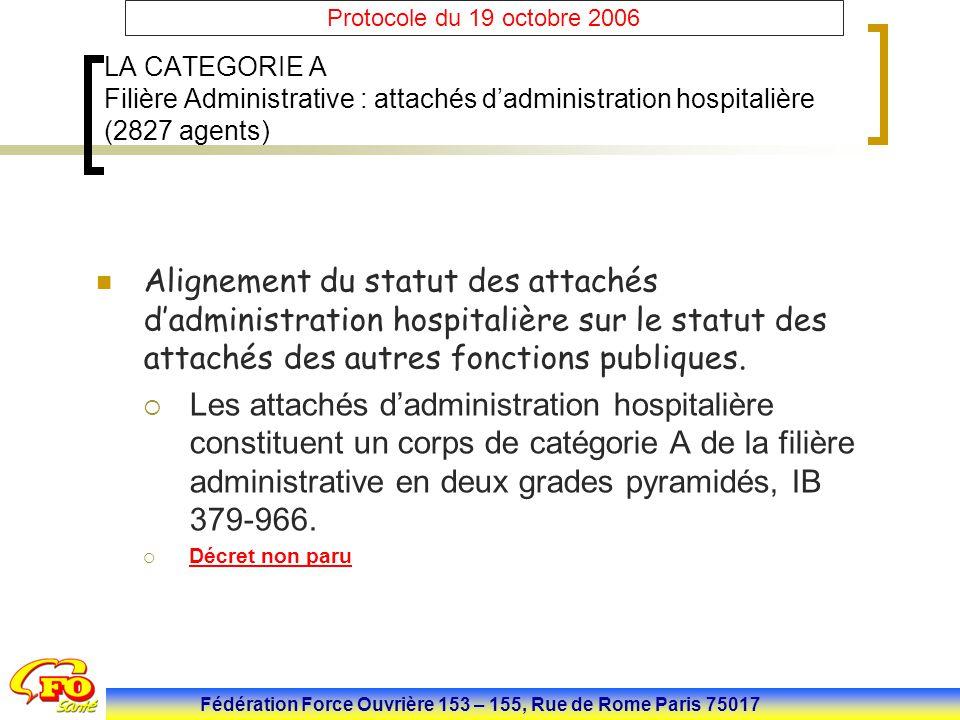 Fédération Force Ouvrière 153 – 155, Rue de Rome Paris 75017 Protocole du 19 octobre 2006 LA CATEGORIE A Filière Administrative : attachés d'administr