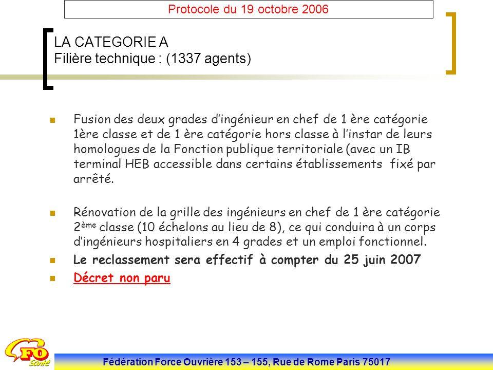 Fédération Force Ouvrière 153 – 155, Rue de Rome Paris 75017 Protocole du 19 octobre 2006 LA CATEGORIE A Filière technique : (1337 agents) Fusion des